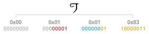 유니코드를 UTF-16으로 변환하기 Step #2