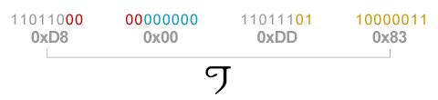 유니코드를 UTF-16으로 변환하기 Step #3
